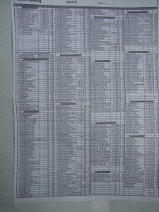 JVA Einkaufsliste flash page 1 Dscf3412